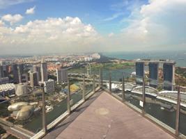 Singapore City Pass with Universal Studio, Singapore